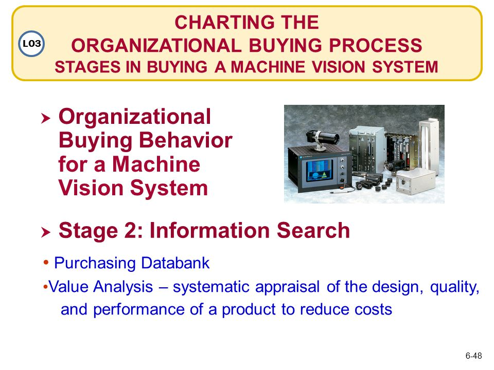  Organizational Buying Behavior for a Machine Vision System Organizational Buying Behavior for a Machine Vision System CHARTING THE ORGANIZATIONAL BUYING PROCESS STAGES IN BUYING A MACHINE VISION SYSTEM LO3  Stage 2: Information Search Purchasing Databank Purchasing Databank Value Analysis – systematic appraisal of the design, quality, and performance of a product to reduce costs 6-48