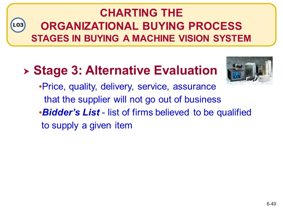 CHARTING THE ORGANIZATIONAL BUYING PROCESS STAGES IN BUYING A MACHINE VISION SYSTEM LO3  Stage 3: Alternative Evaluation Stage 3: Alternative Evaluation Price, quality, delivery, service, assurance that the supplier will not go out of business Bidder's List - list of firms believed to be qualified Bidder's List - list of firms believed to be qualified to supply a given item 6-49