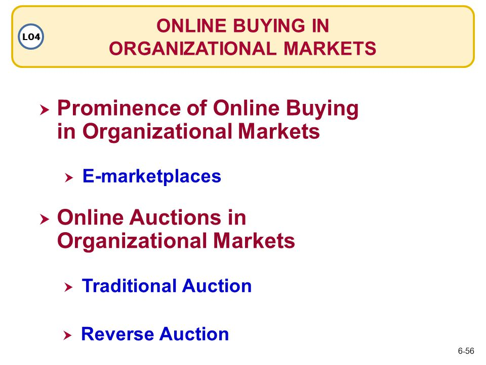 Prominence of Online Buying in Organizational Markets Prominence of Online Buying in Organizational Markets ONLINE BUYING IN ORGANIZATIONAL MARKETS LO4  E-marketplaces E-marketplaces  Reverse Auction Reverse Auction  Online Auctions in Organizational Markets Online Auctions in Organizational Markets  Traditional Auction Traditional Auction 6-56