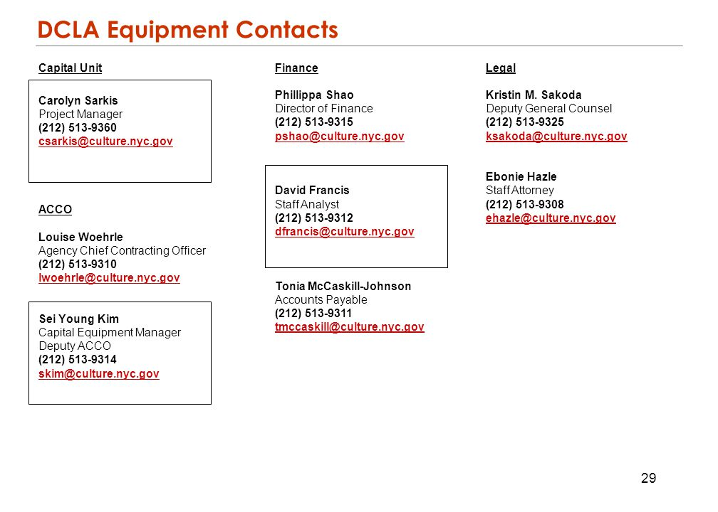 29 DCLA Equipment Contacts Capital Unit Carolyn Sarkis Project Manager (212) 513-9360 csarkis@culture.nyc.gov ACCO Louise Woehrle Agency Chief Contrac