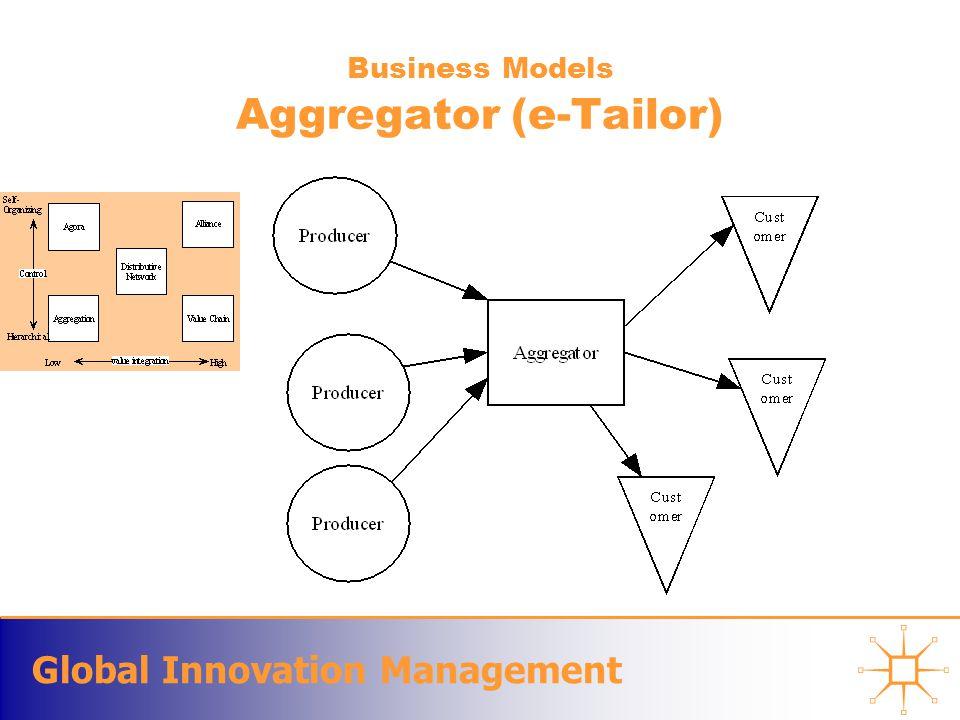 Global Innovation Management Business Models Aggregator (e-Tailor)