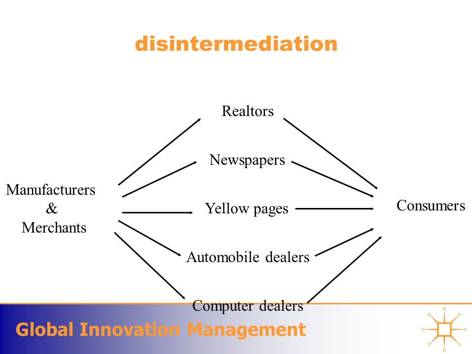 Global Innovation Management disintermediation Computer dealers Automobile dealers Yellow pages Newspapers Realtors Manufacturers & Merchants Consumer
