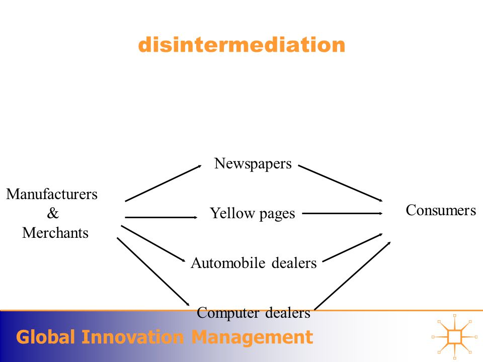 Global Innovation Management disintermediation Computer dealers Automobile dealers Yellow pages Manufacturers & Merchants Consumers