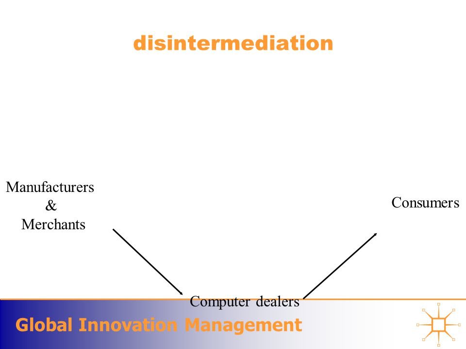 Global Innovation Management disintermediation Computer dealers Manufacturers & Merchants Consumers