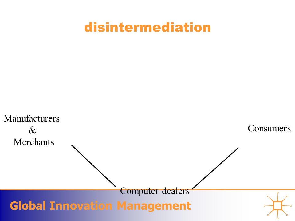 Global Innovation Management disintermediation Manufacturers & Merchants Consumers
