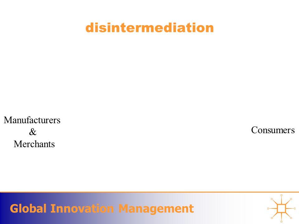 Global Innovation Management disintermediation Consumers Manufacturers & Merchants Web Sites