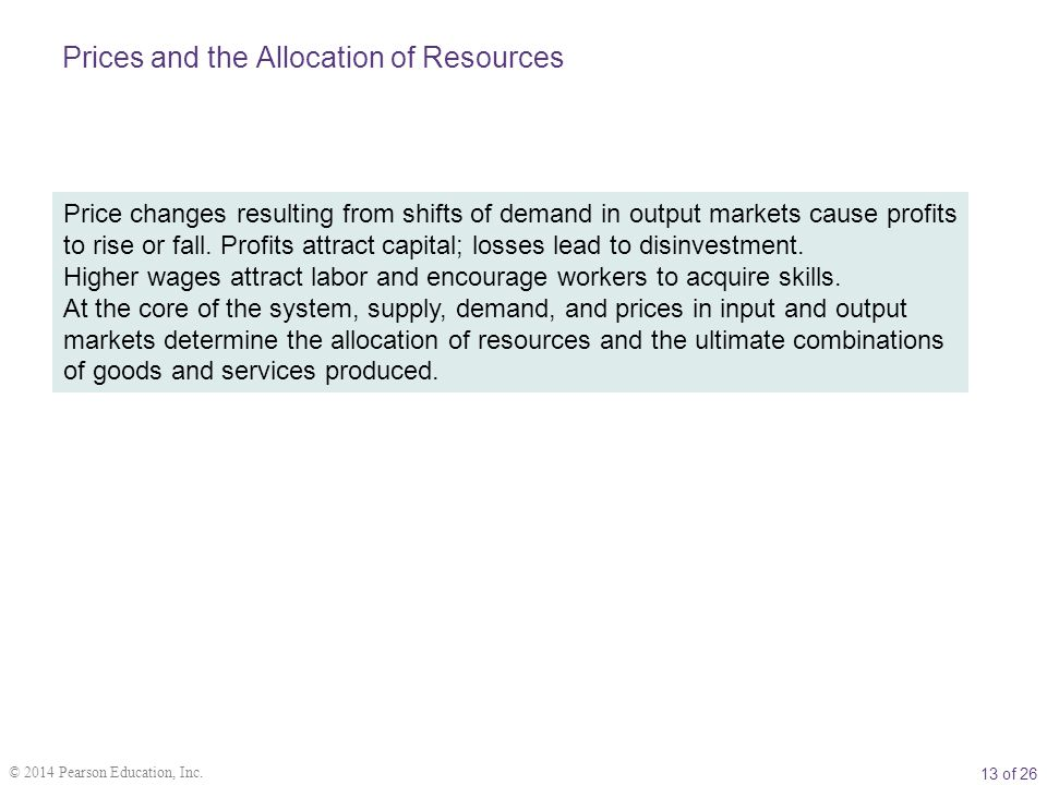 13 of 26 © 2014 Pearson Education, Inc. Price changes resulting from shifts of demand in output markets cause profits to rise or fall. Profits attract