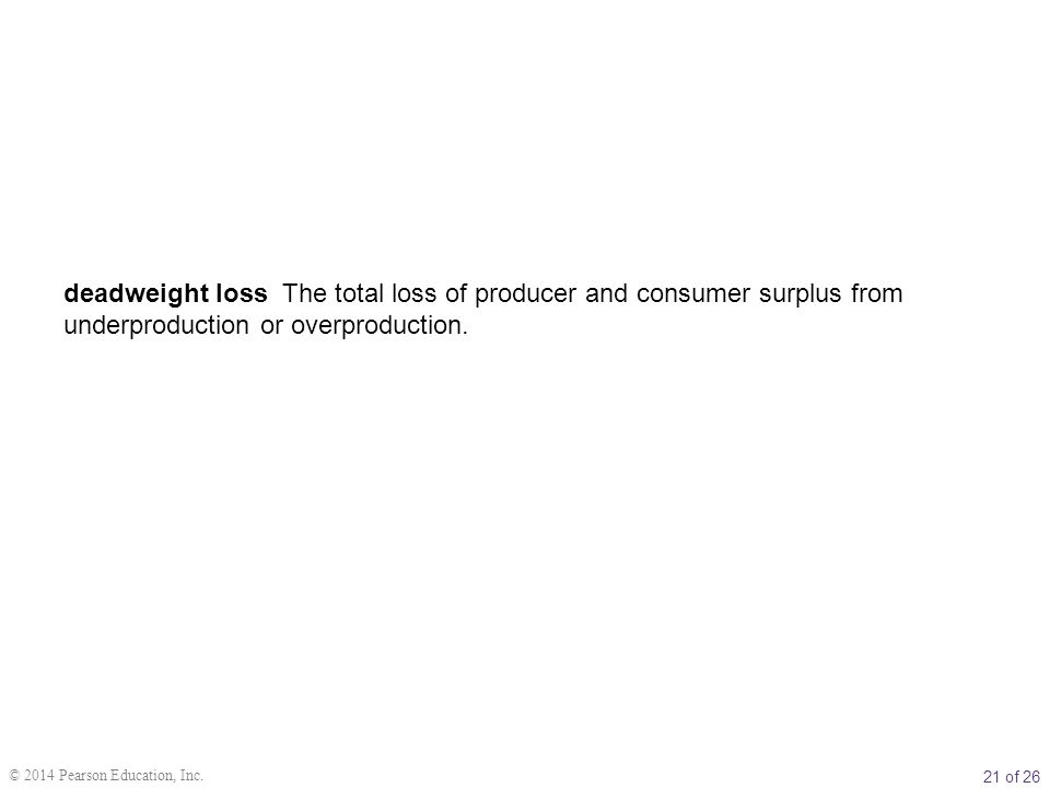 21 of 26 © 2014 Pearson Education, Inc. deadweight loss The total loss of producer and consumer surplus from underproduction or overproduction.