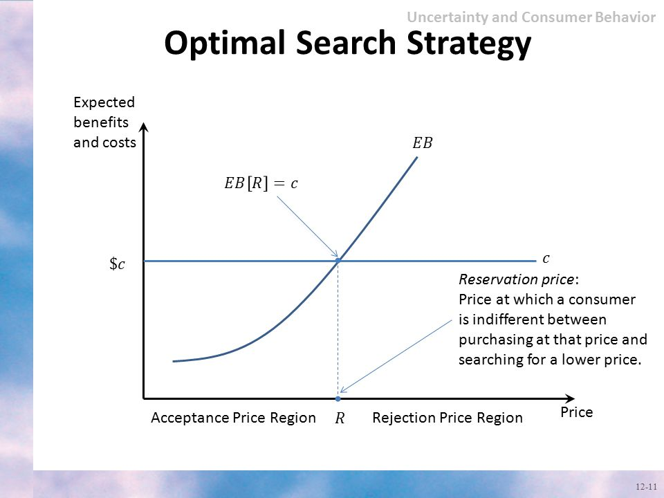 Optimal Search Strategy 12-11 Uncertainty and Consumer Behavior Price Reservation price: Price at which a consumer is indifferent between purchasing a