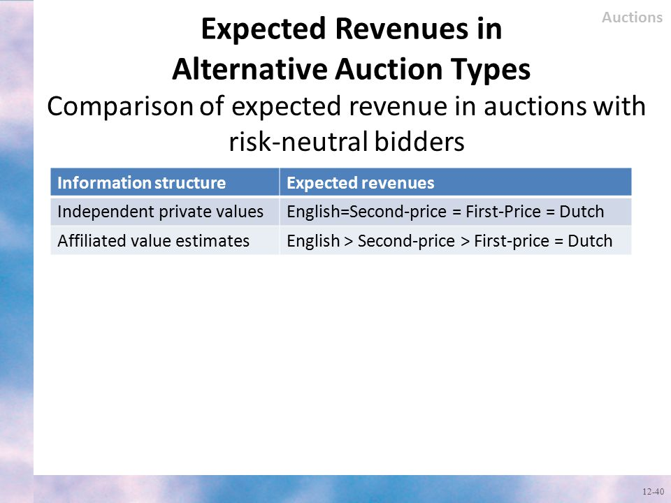 Expected Revenues in Alternative Auction Types Comparison of expected revenue in auctions with risk-neutral bidders 12-40 Auctions Information structu
