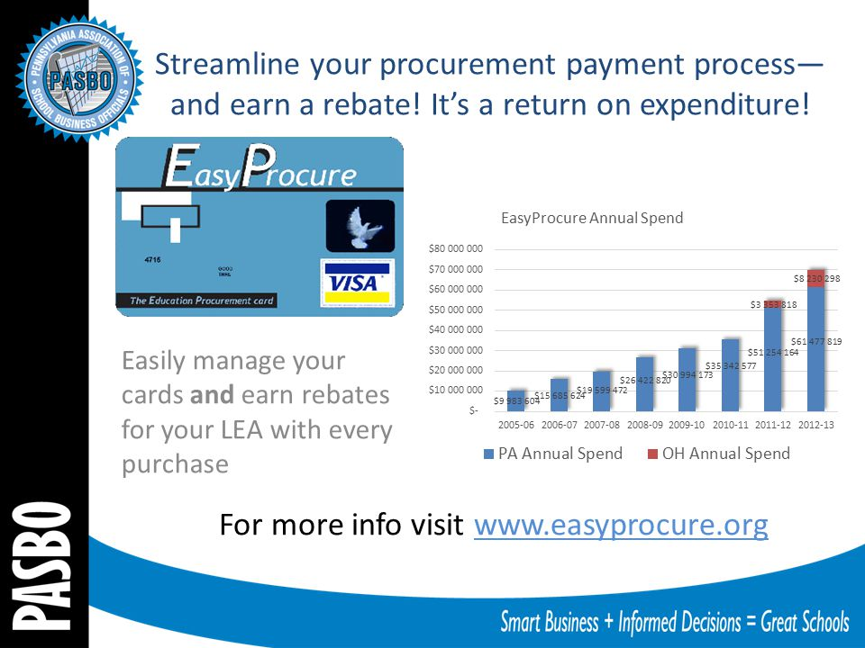 Easily manage your cards and earn rebates for your LEA with every purchase Streamline your procurement payment process— and earn a rebate! It's a retu