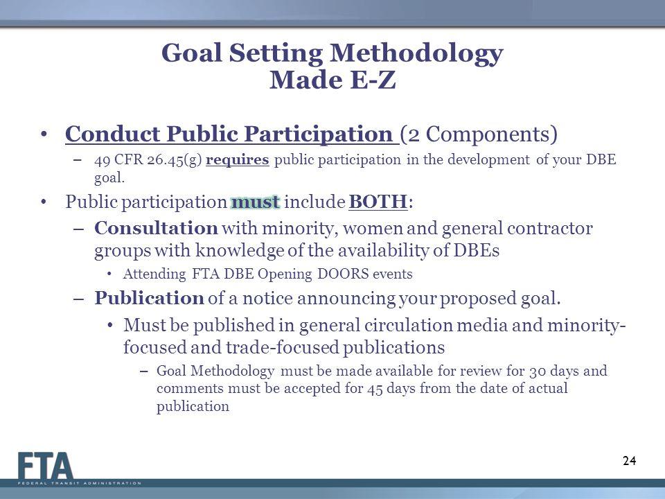 Goal Setting Methodology Made E-Z 24