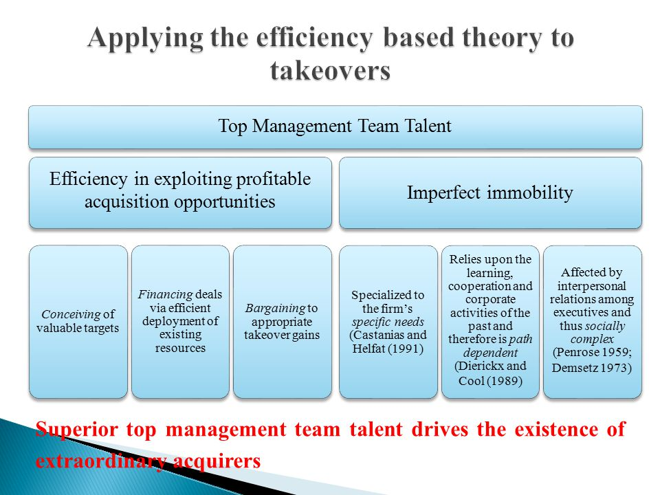 Top Management Team Talent Efficiency in exploiting profitable acquisition opportunities Conceiving of valuable targets Financing deals via efficient