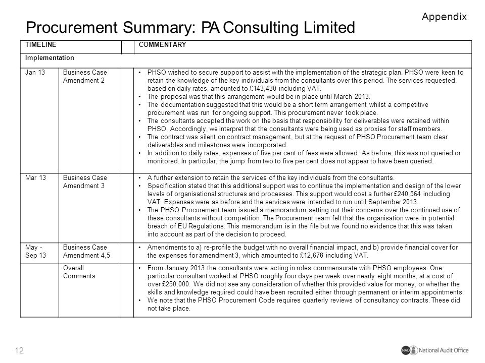 Procurement Summary: PA Consulting Limited 12 Appendix TIMELINECOMMENTARY Implementation Jan 13Business Case Amendment 2 PHSO wished to secure support