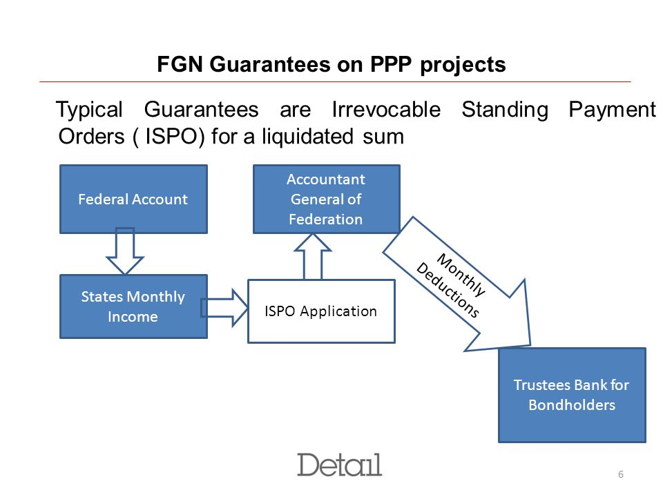 6 FGN Guarantees on PPP projects Typical Guarantees are Irrevocable Standing Payment Orders ( ISPO) for a liquidated sum Federal Account States Monthl