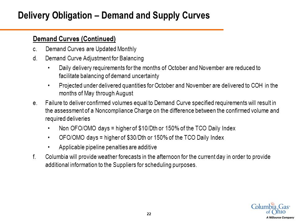 22 Delivery Obligation – Demand and Supply Curves Demand Curves (Continued) c.