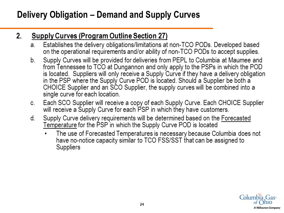 24 Delivery Obligation – Demand and Supply Curves 2.Supply Curves (Program Outline Section 27) a.Establishes the delivery obligations/limitations at non-TCO PODs.
