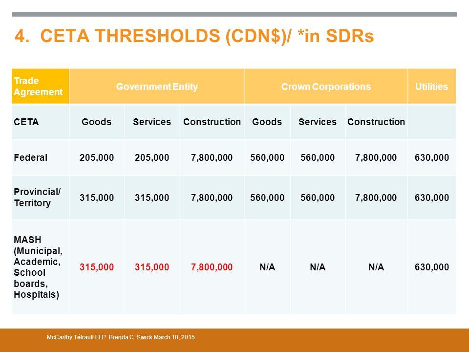 4. CETA THRESHOLDS (CDN$)/ *in SDRs Trade Agreement Government EntityCrown CorporationsUtilities CETAGoodsServicesConstructionGoodsServicesConstructio