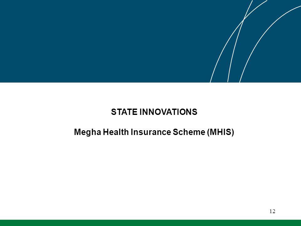 STATE INNOVATIONS Megha Health Insurance Scheme (MHIS) 12