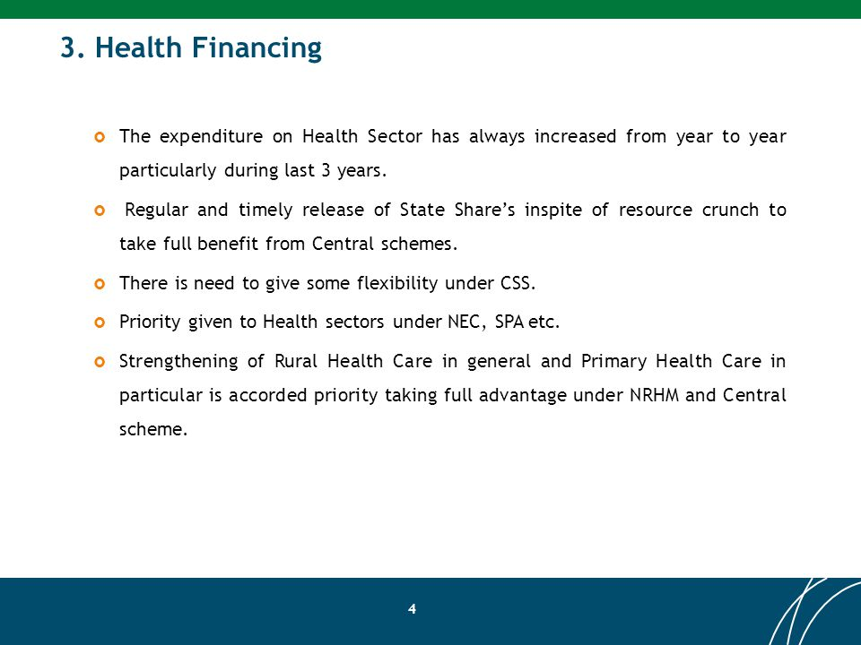 STATUS OF MHIS 1 PARAMETERSTATUS ENROLLMENT 1,99,000 Households with a family size of 3.9 per Household @ a premium of Rs.