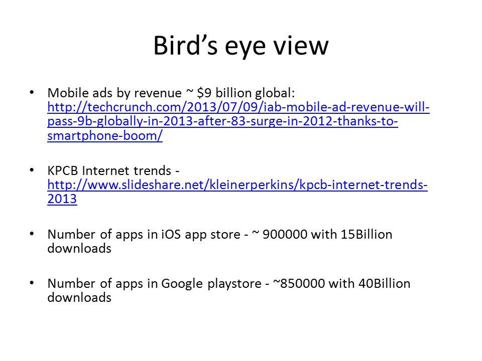 Bird's eye view – cont'd (source: KPCB Internet Trends)