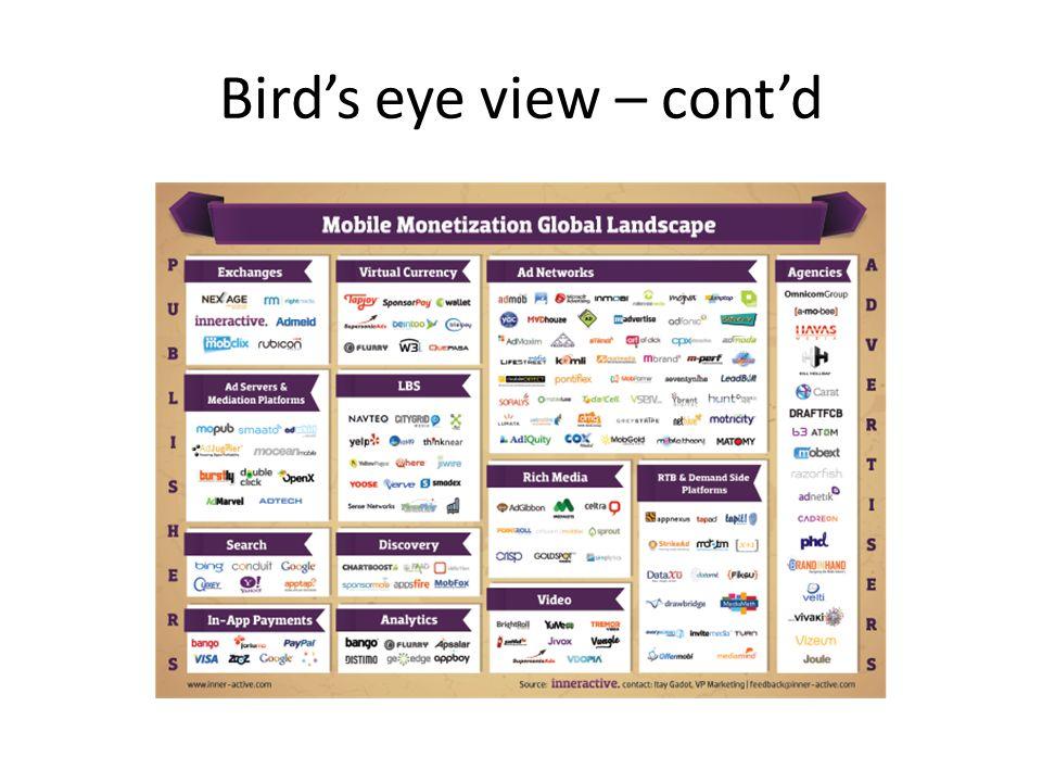 Bird's eye view – cont'd