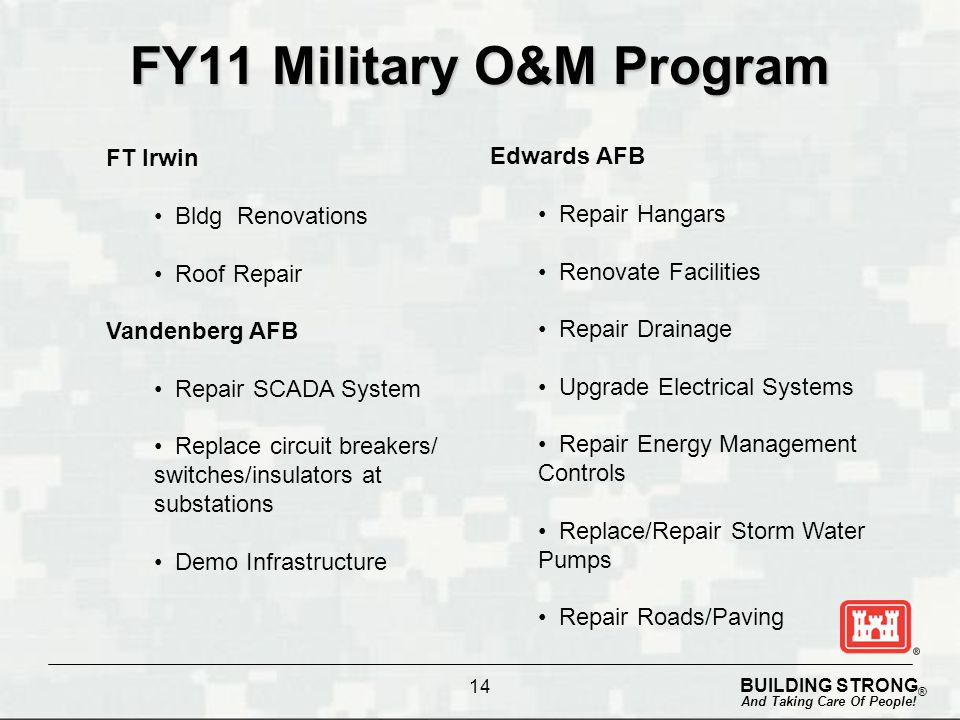 BUILDING STRONG ® And Taking Care Of People! FY11 Military O&M Program FT Irwin Bldg Renovations Roof Repair Vandenberg AFB Repair SCADA System Replac