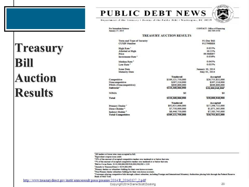 Treasury Bill Auction Results http://www.treasurydirect.gov/instit/annceresult/press/preanre/2014/R_20140127_2.pdf Copyright 2014 Diane Scott Docking 20