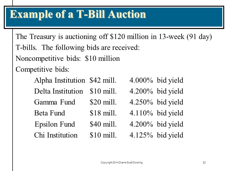 Copyright 2014 Diane Scott Docking22 Example of a T-Bill Auction The Treasury is auctioning off $120 million in 13-week (91 day) T-bills.