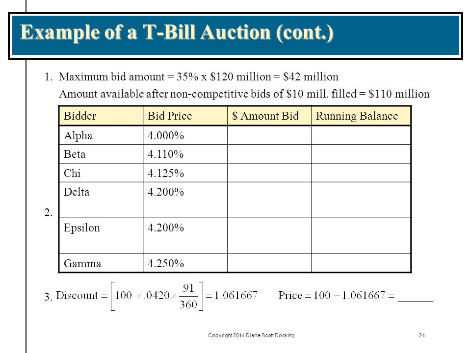 Copyright 2014 Diane Scott Docking24 Example of a T-Bill Auction (cont.) 1.