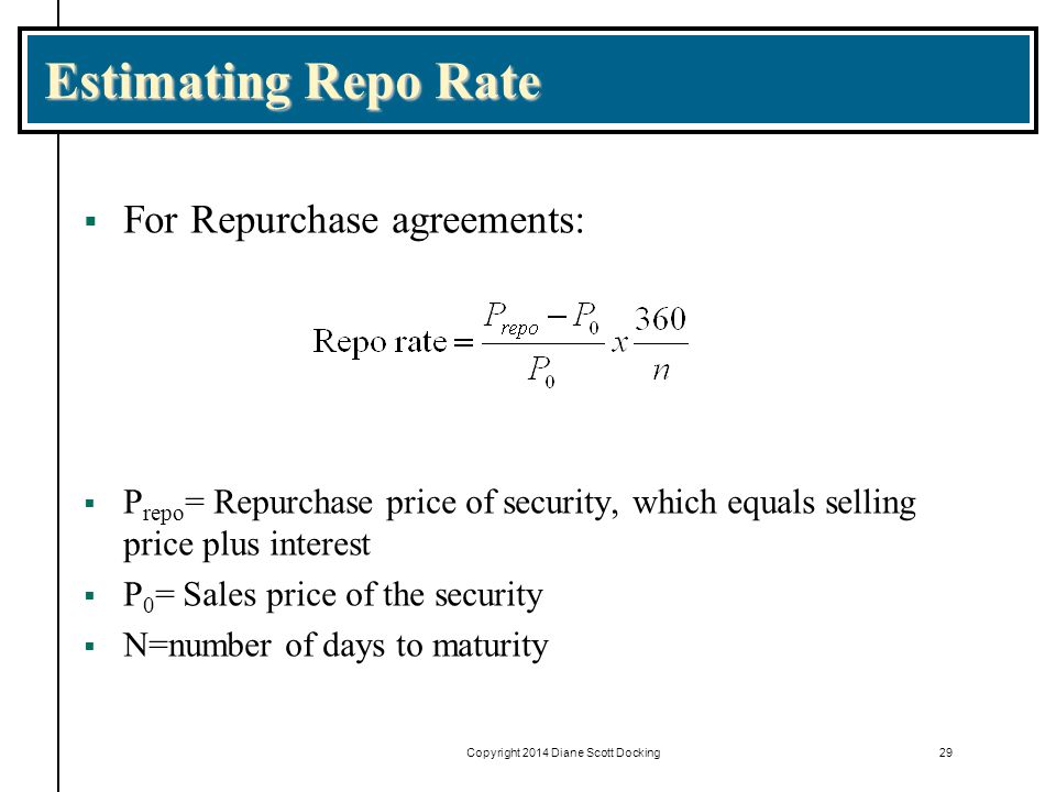 Copyright 2014 Diane Scott Docking29 Estimating Repo Rate  For Repurchase agreements:  P repo = Repurchase price of security, which equals selling price plus interest  P 0 = Sales price of the security  N=number of days to maturity