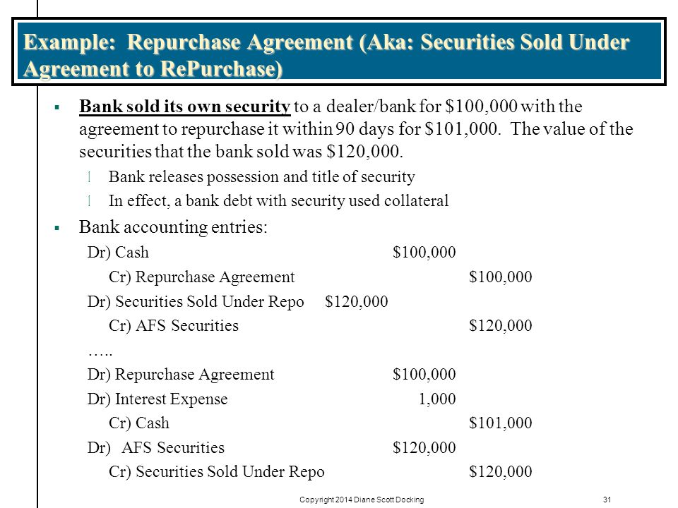 Copyright 2014 Diane Scott Docking31 Example: Repurchase Agreement (Aka: Securities Sold Under Agreement to RePurchase)  Bank sold its own security to a dealer/bank for $100,000 with the agreement to repurchase it within 90 days for $101,000.