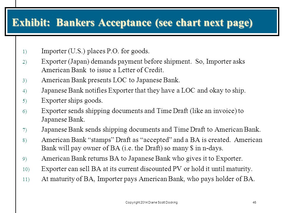 Copyright 2014 Diane Scott Docking46 Exhibit: Bankers Acceptance (see chart next page) 1) Importer (U.S.) places P.O.