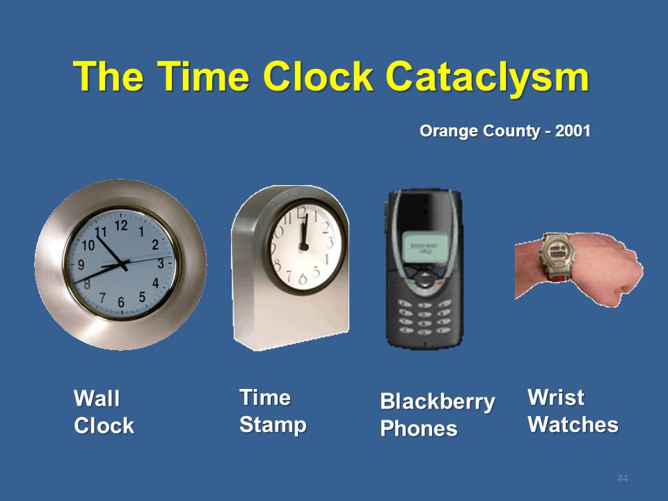 The Time Clock Cataclysm Wall Clock 44 Time Stamp Blackberry Phones Wrist Watches Orange County - 2001