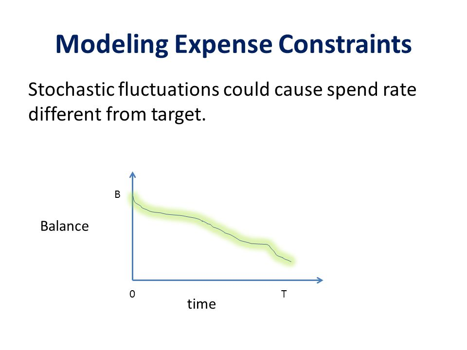 Modeling Expense Constraints Stochastic fluctuations could cause spend rate different from target.