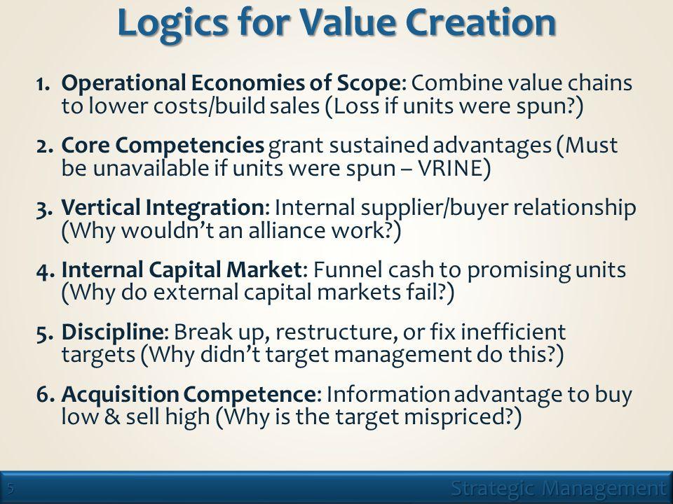 36 Strategic Management  Overlap in valuation & implementation teams.
