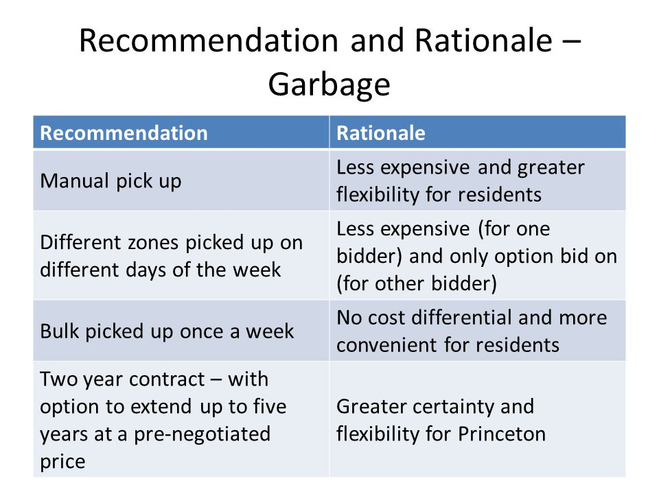 Food Waste Collection Program I&O Subcommittee recommends establishing program to be funded by Princeton: – For each 1,000 households, net additional cost to Princeton estimated at $88,200 (not factoring in state grants, which may decrease the net cost) – Cost may come down as food waste processing facilities are established in New Jersey