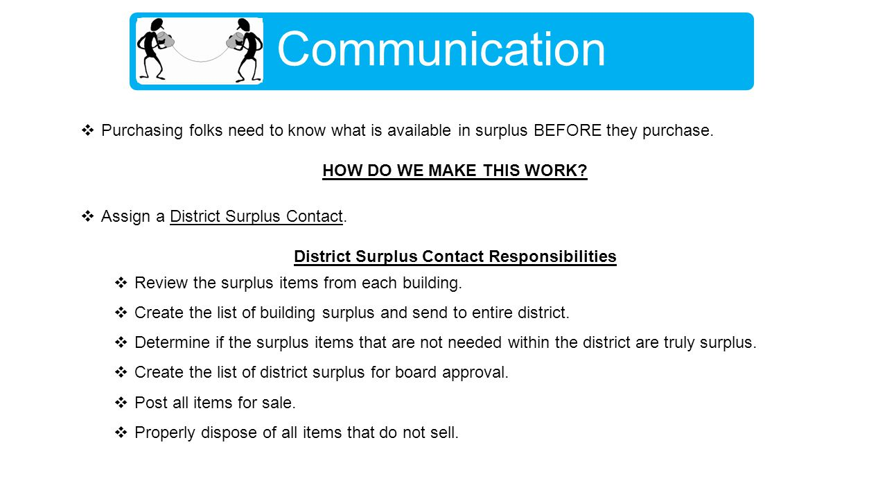 Communication  Purchasing folks need to know what is available in surplus BEFORE they purchase.