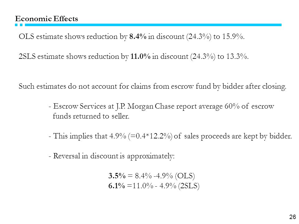 26 Economic Effects OLS estimate shows reduction by 8.4% in discount (24.3%) to 15.9%.
