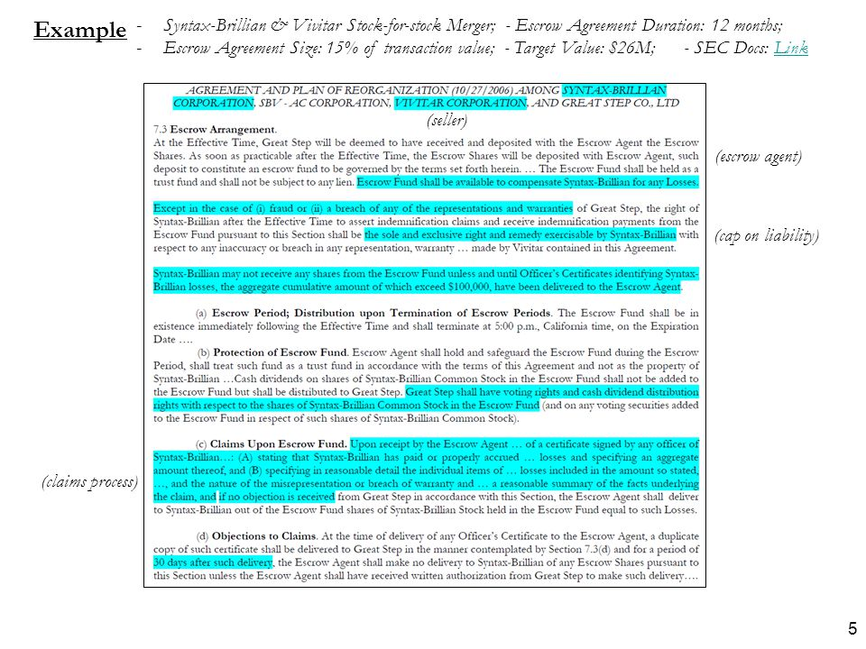 6 Main Hypothesis The use of escrow contracts in unlisted target acquisitions is an efficient contracting mechanism that: 1)Facilitates completion of these acquisitions by allowing buyers & sellers to manage acquisition-related transaction risks, and 2) Allow parties to overcome information asymmetry problems.