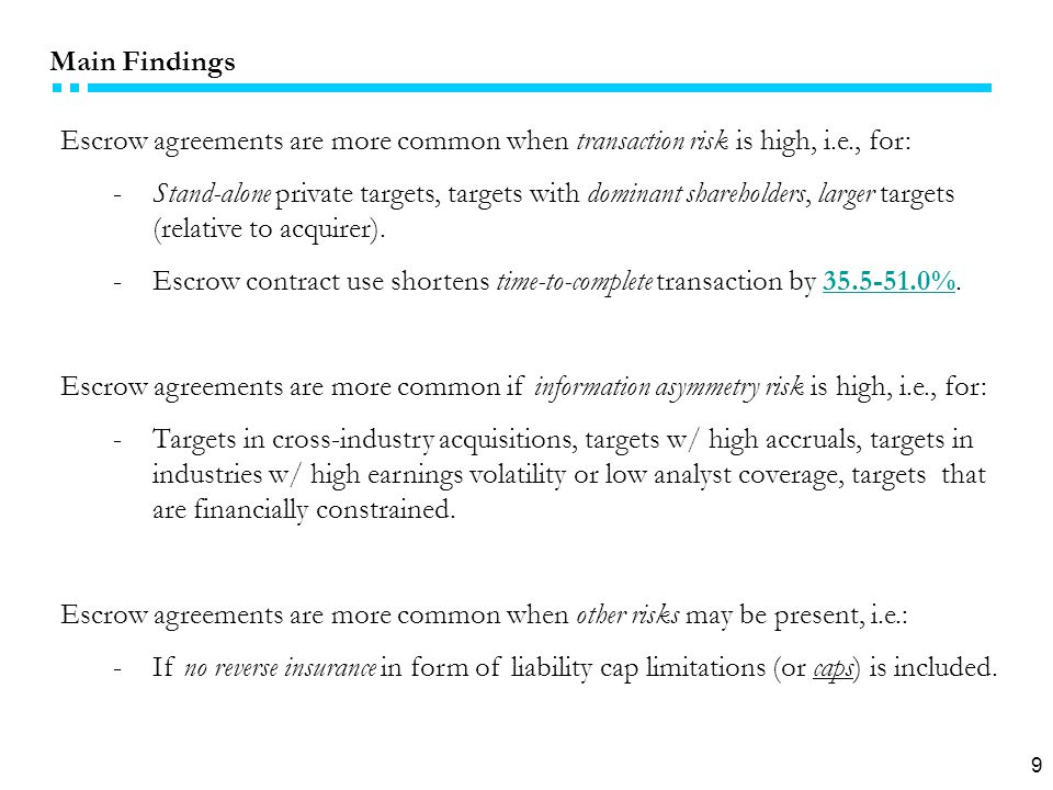 30 Analysis of Bidder Announcement Returns: Interactions (Selected Estimates) Table VII.