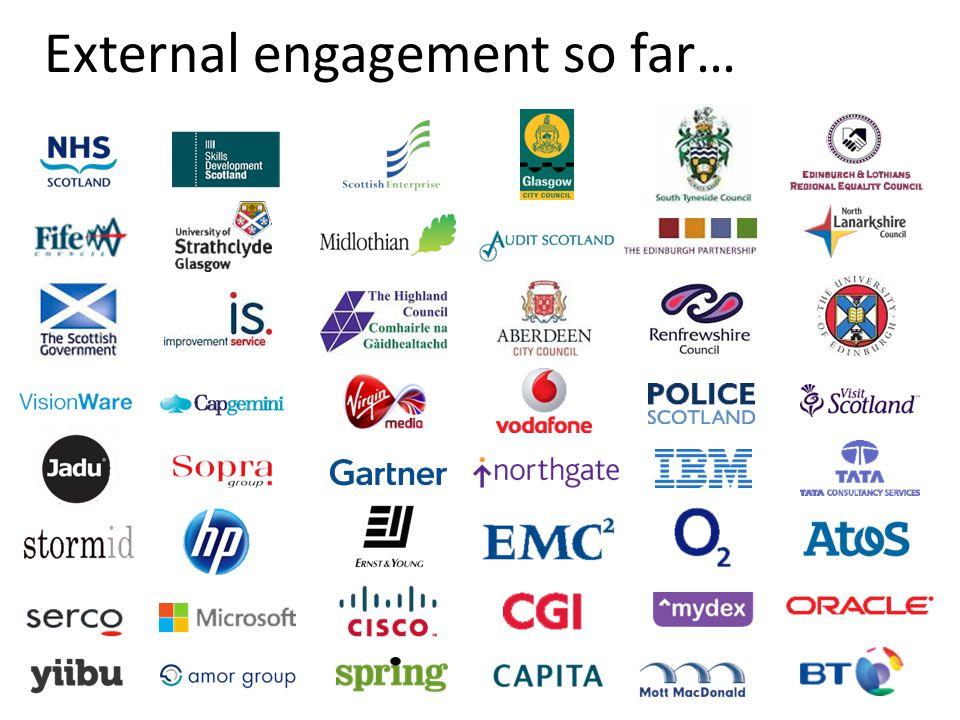 External engagement so far…