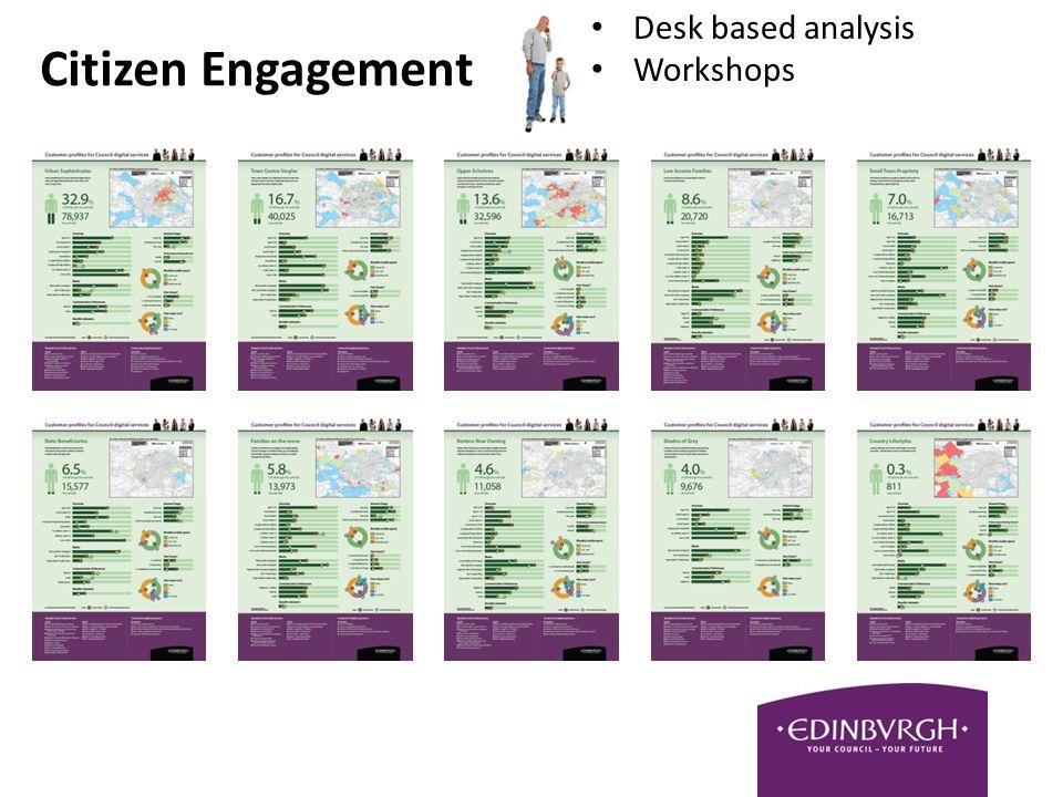 Citizen Engagement Desk based analysis Workshops
