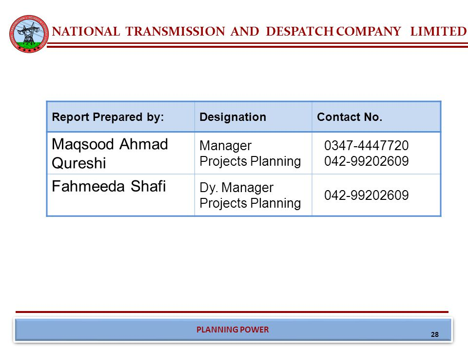 NATIONAL TRANSMISSION AND DESPATCH COMPANY LIMITED PLANNING POWER Report Prepared by:DesignationContact No.