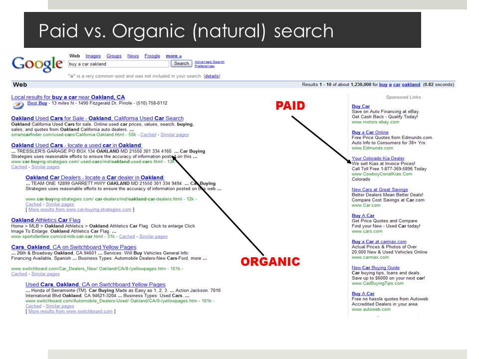 ORGANIC PAID Paid vs. Organic (natural) search
