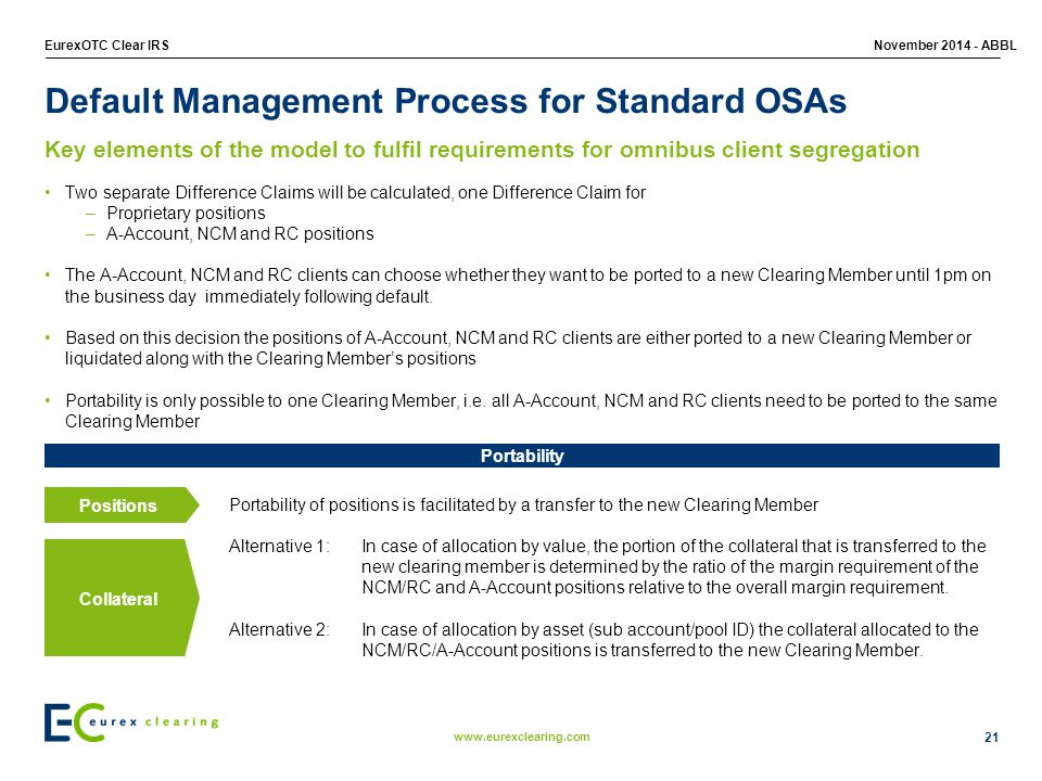 www.eurexclearing.com EurexOTC Clear IRSNovember 2014 - ABBL 21 Default Management Process for Standard OSAs Two separate Difference Claims will be calculated, one Difference Claim for –Proprietary positions –A-Account, NCM and RC positions The A-Account, NCM and RC clients can choose whether they want to be ported to a new Clearing Member until 1pm on the business day immediately following default.