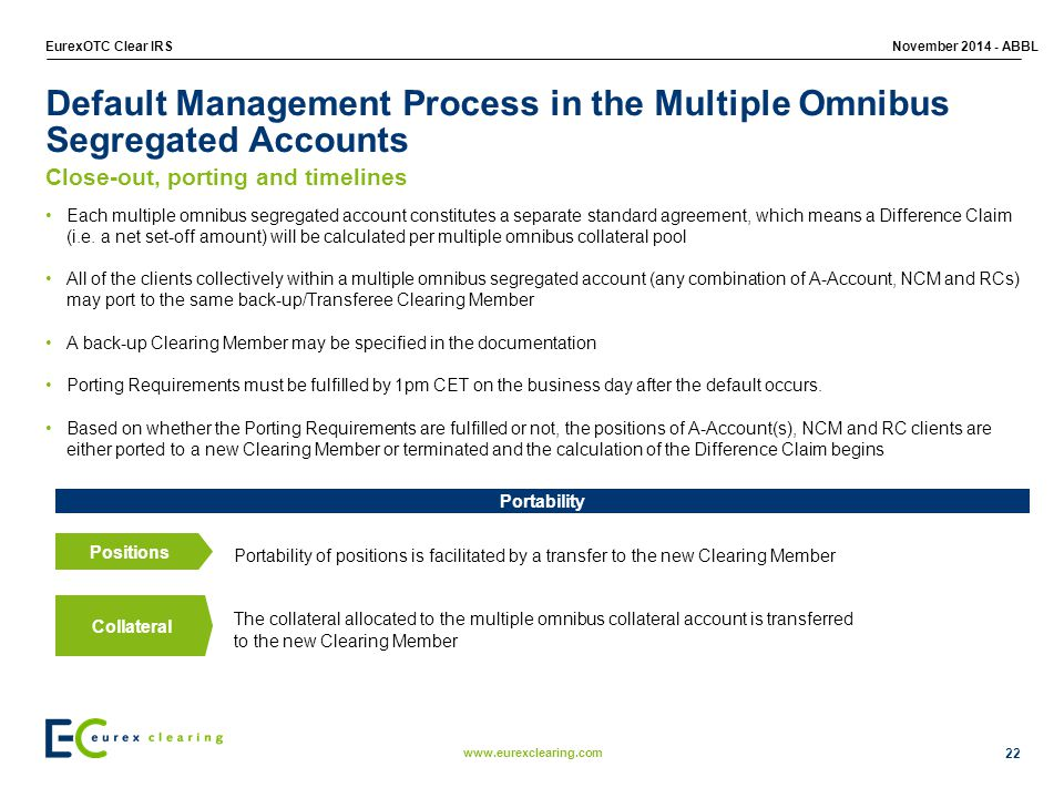 www.eurexclearing.com EurexOTC Clear IRSNovember 2014 - ABBL 22 Default Management Process in the Multiple Omnibus Segregated Accounts Each multiple omnibus segregated account constitutes a separate standard agreement, which means a Difference Claim (i.e.