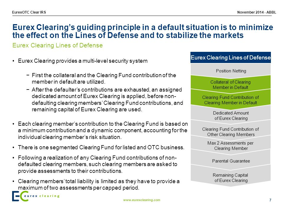 www.eurexclearing.com EurexOTC Clear IRSNovember 2014 - ABBL Remaining Capital of Eurex Clearing Parental Guarantee Max 2 Assessments per Clearing Member Eurex Clearing Lines of Defense Clearing Fund Contribution of Other Clearing Members Dedicated Amount of Eurex Clearing Clearing Fund Contribution of Clearing Member in Default Collateral of Clearing Member in Default Position Netting 7 Eurex Clearing provides a multi-level security system −First the collateral and the Clearing Fund contribution of the member in default are utilized.