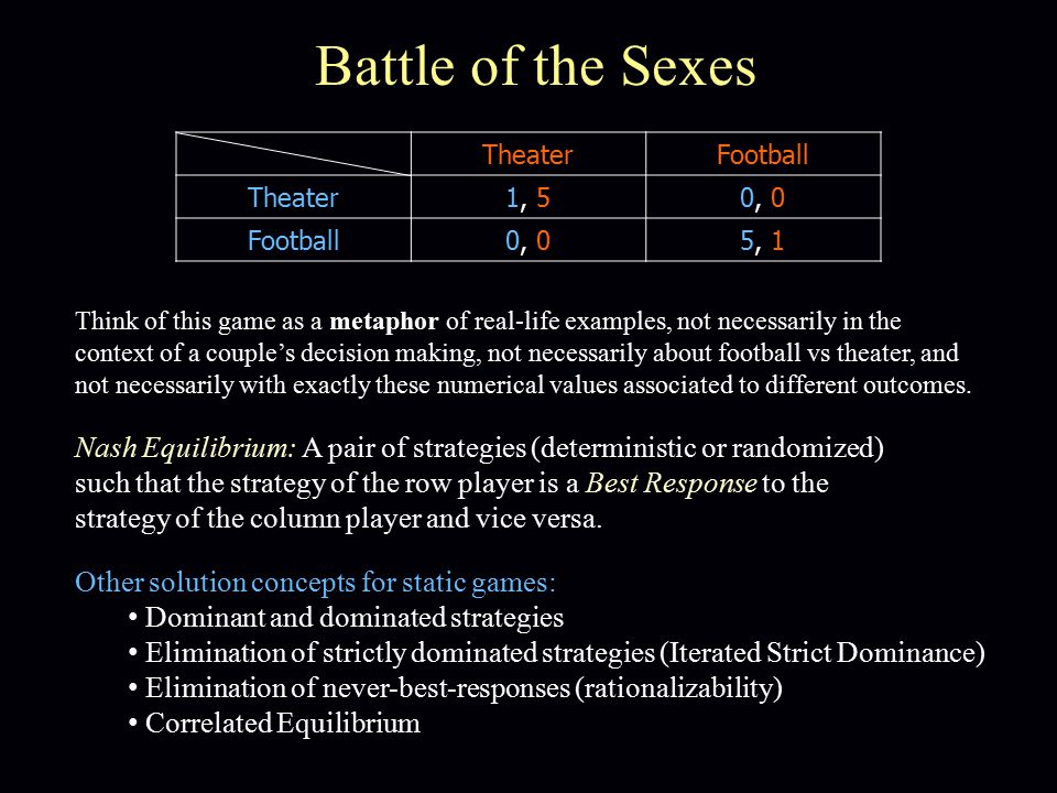 Battle of the Sexes TheaterFootball Theater1, 50, 0 Football0, 05, 1 Nash Equilibrium: A pair of strategies (deterministic or randomized) such that the strategy of the row player is a Best Response to the strategy of the column player and vice versa.