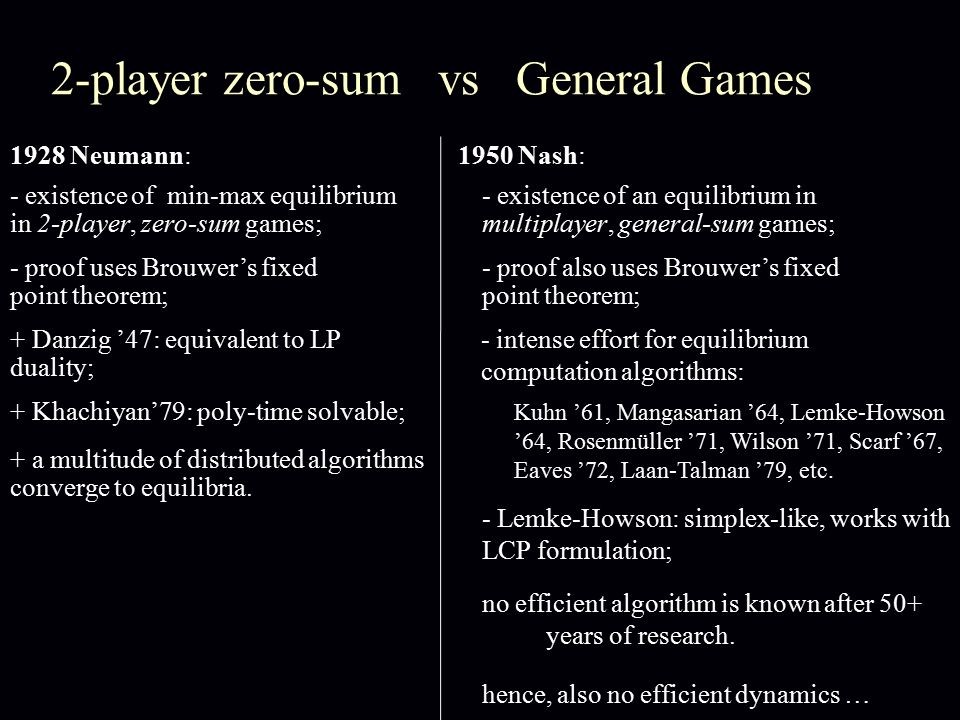 1928 Neumann: 2-player zero-sum vs General Games - proof uses Brouwer's fixed point theorem; + Danzig '47: equivalent to LP duality; + Khachiyan'79: p